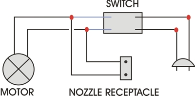 switch vacuum switch wiring power switch wiring \u2022 wiring diagrams j henry vacuum wiring diagram at fashall.co